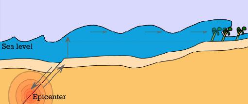 mappa tsumani