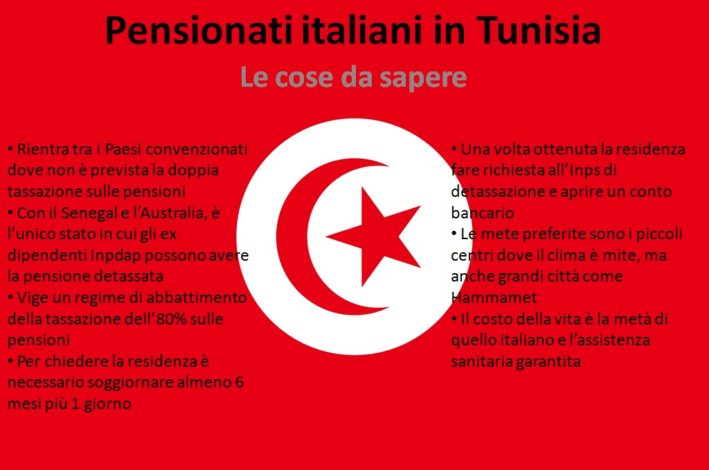 infografica pensionati in tunisia