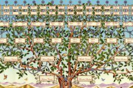 turismo genealogico