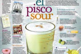 Si chiama Pisco ed è la bevanda nazionale del Perù