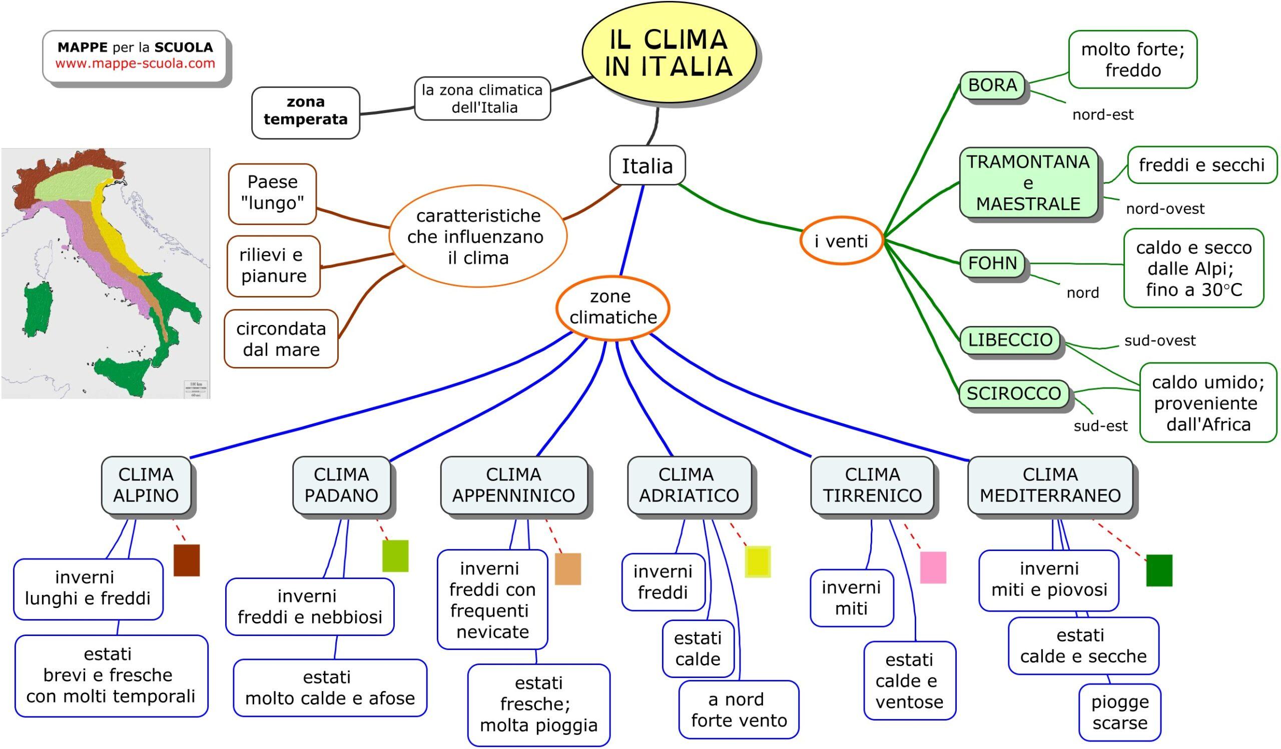 mappa concettuale del clima in Italia