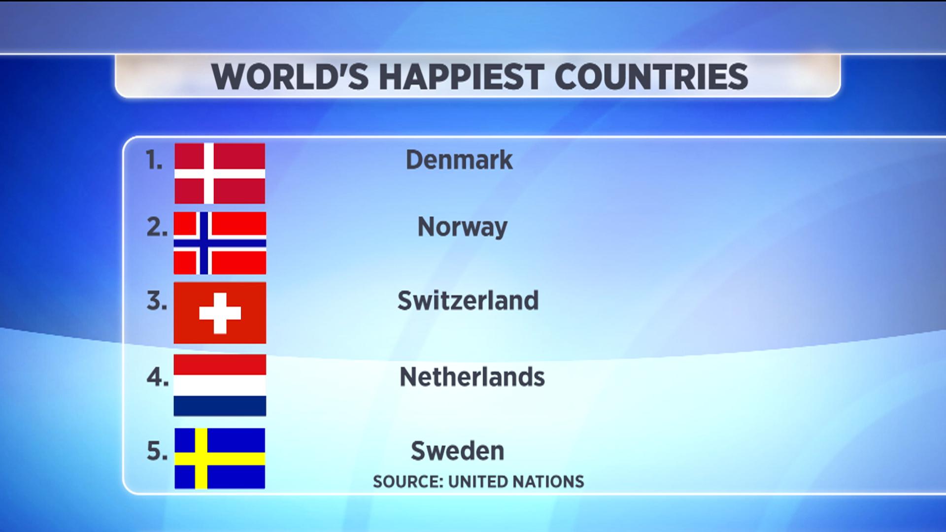 le nazioni più felici